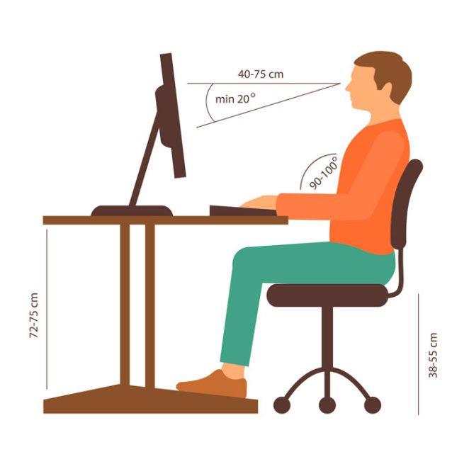 ergonomia laboral oficina 662x662 1